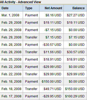 proof of earnings on paypal